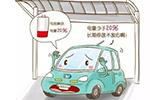 新能源汽车应该如何保养?