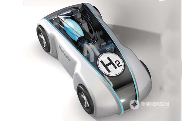 其实用氢作为动力能源并不是什么新鲜事物,在军事、航天、潜水等众多的领域,氢早已成为重要的能源形式之一,而且由于氢能源的种种优势,也日益受到民用领域的重视.