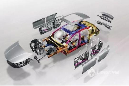 碳纤维轻量化新能源汽车的现状与应用前景