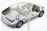 《电动汽车能量消耗率限值》  国家标准解读
