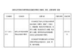 中车电动主导起草行业安全标准,3月1日起实施