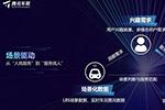 上海车展新名词 —生态车联网了解一下