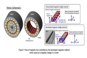 东芝公布磁性材料最新成果 降本又增效