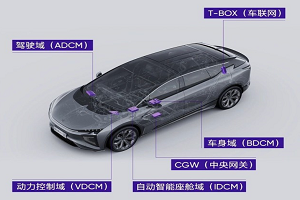 高合HiPhi X将首搭 华人运通成立新合资公司开发智能系统