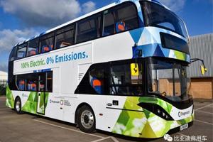 """比亚迪绿色交通方案,为英国建设""""净零""""城市增添新动力!"""
