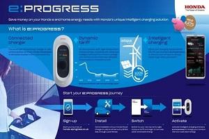 每年可为车主节省475英镑 本田在欧洲推出智能充电方案