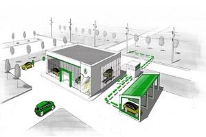 废旧电池回收再利用 斯柯达推出了一种智能储能系统