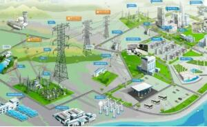 启源芯动力刘须宝:绿电交通,如何创新发展为碳中和目标助力?