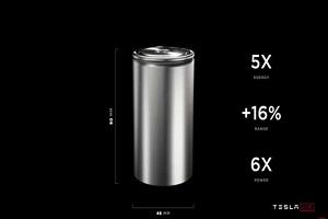 特斯拉4680无极耳电池投产 续航增加16%