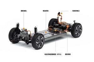 或命名IONIQ 2 现代E-GMP平台纯电小型车有望2025年亮相